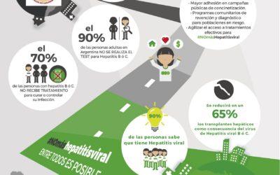 Eliminar la hepatitis un objetivo mundial